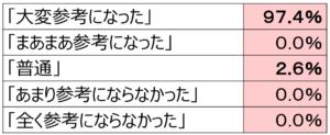 フォト・パートナーズ株式会社 売上を上げる写真 MBAカメラマン 中小企業診断士 セミナー実績 東京商工会議所 板橋支部